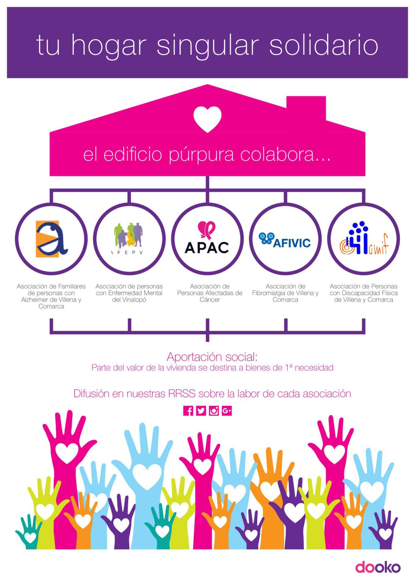 Asociaciones-solidarias-dooko-La vivienda que buscas en Villena-Tu hogar singular-personalizacion