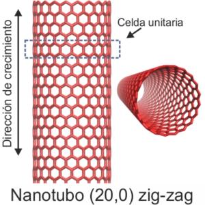 Nanotubos carbono 1-dooko-villena-vivienda nueva