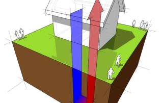 geotermia-dooko-edificio purpura-vivienda nueva villena-Tu hogar singular